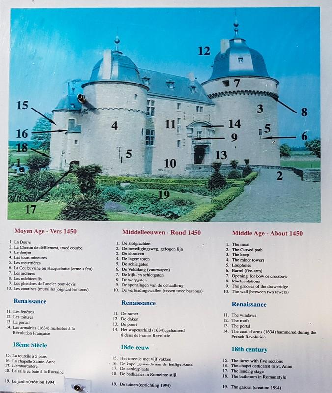 costruzione castello con epoche